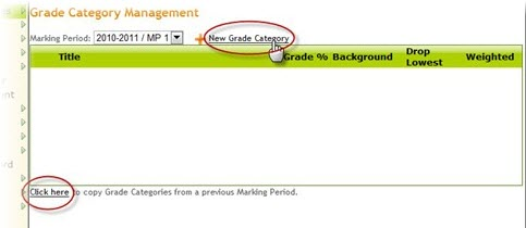 add new or use existing categories from previous marking period